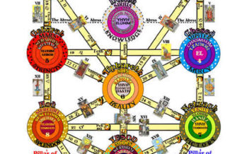 10 myths about Kabbalah – What Kabbalah is and isn't